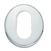 Craden 212 - Oval Profile Escutcheon